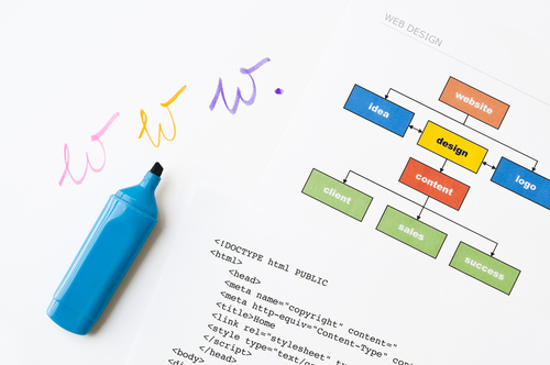 website refresh planning