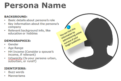 buyer persona information