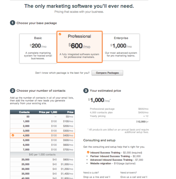 HubSpot Pricing Contact Tiers resized 600