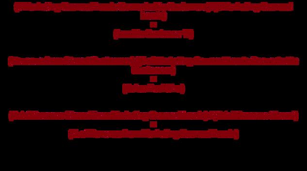 Marketing-and-Sales-SLA