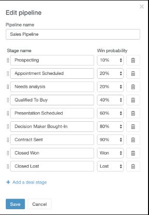 HubSpot Default CRM stages.png