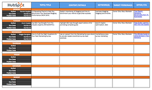HubSpot-blog-editorial-calendar-screenshot