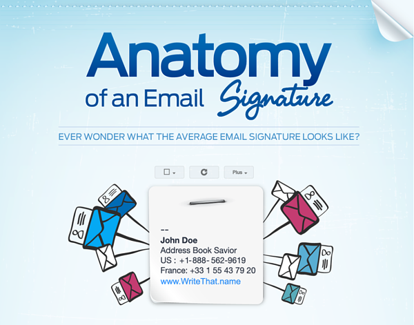 Anatomy of an email signature via WriteThat.name