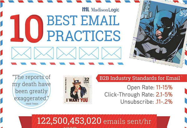 Best email practices by Madison Logic