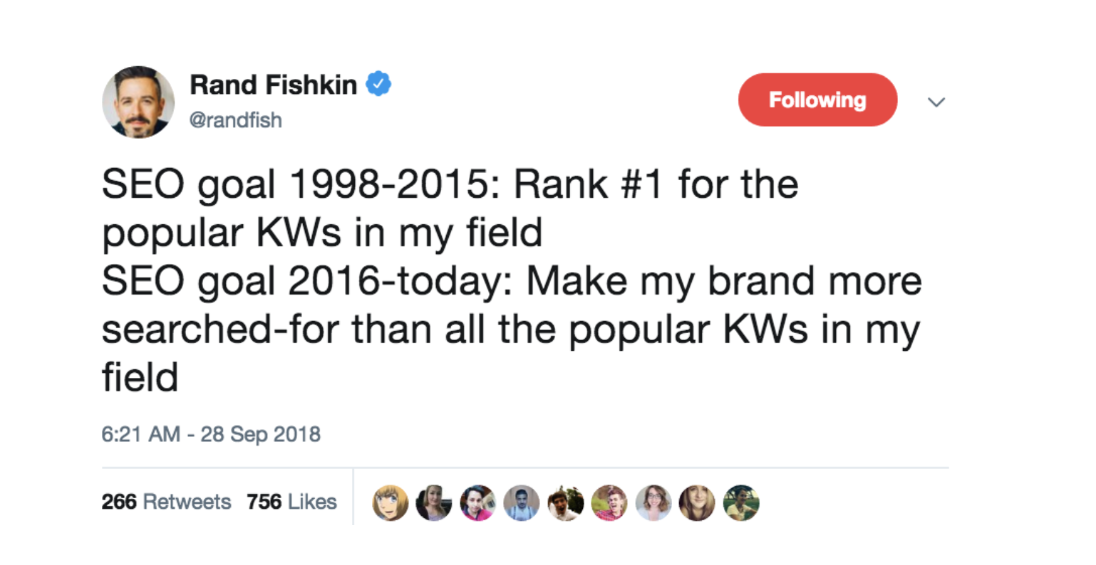 rand fishkin tweet