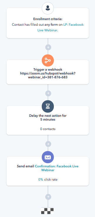 workflow hubspot zoom webinar blog