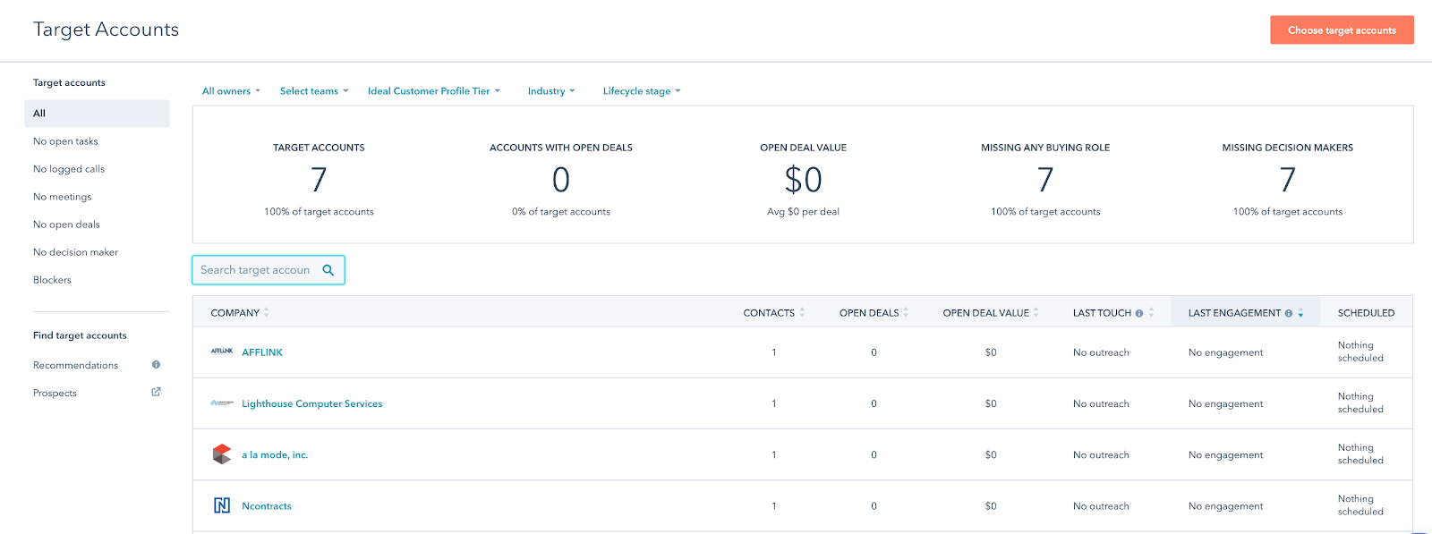 HubSpot target accounts dashboard