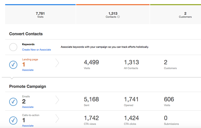 Campaign Attribution in Hubspot I2