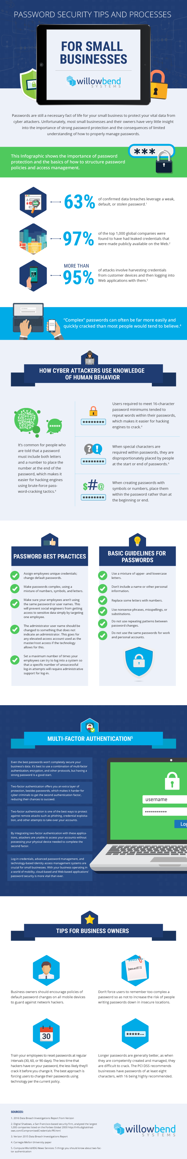 WB-Infogrpahic-Password-Security-Tips-and-Processes-for-Small-Businesses.png