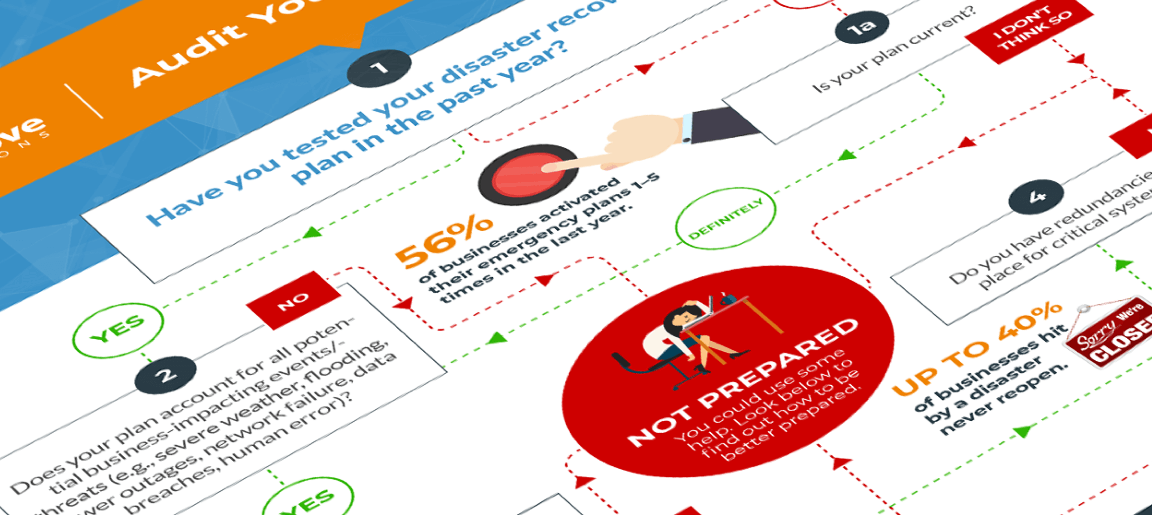 infographic ux