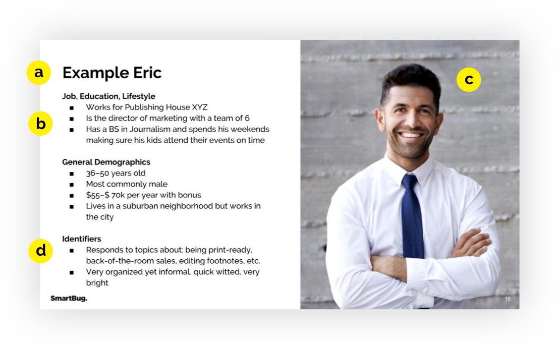 persona-profile