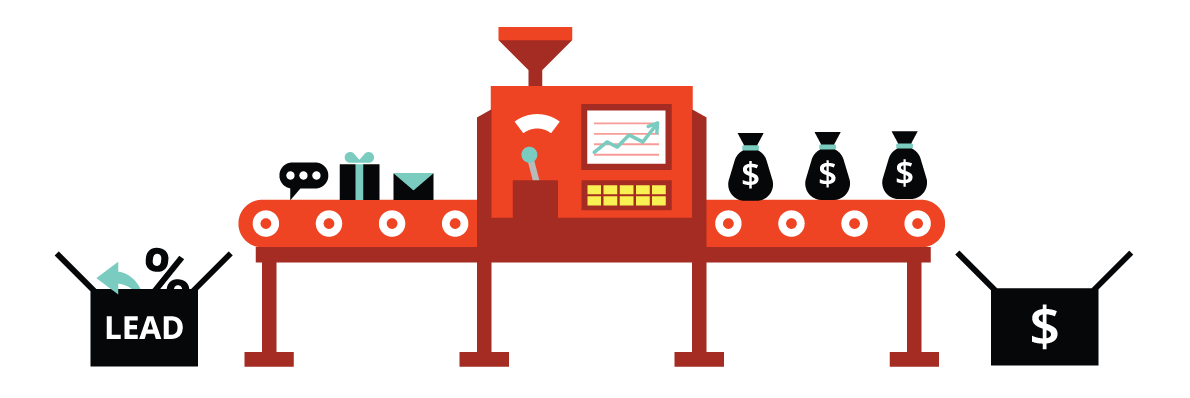 SaaS Marketing Strategies - Sales Machine