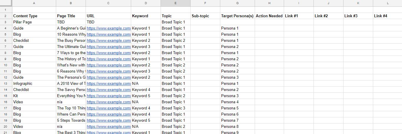 an audit spreadsheet