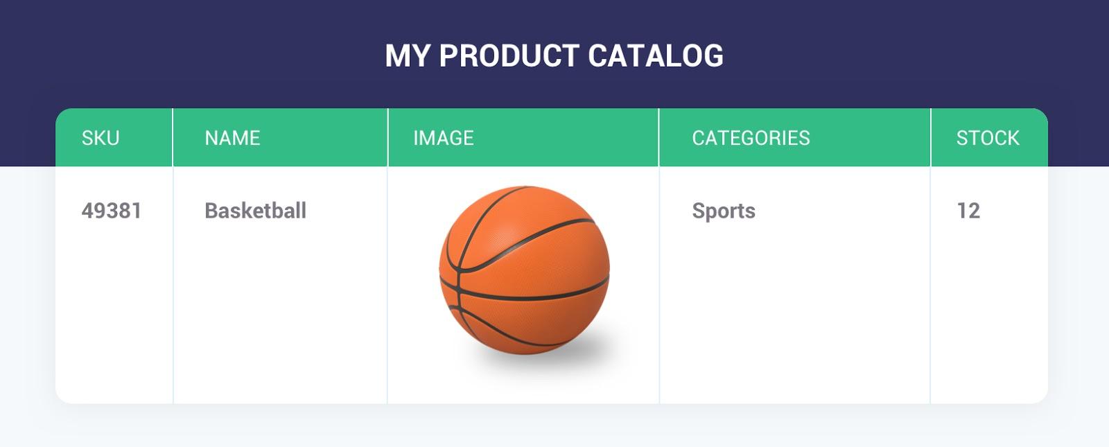 My HubDP product catalog