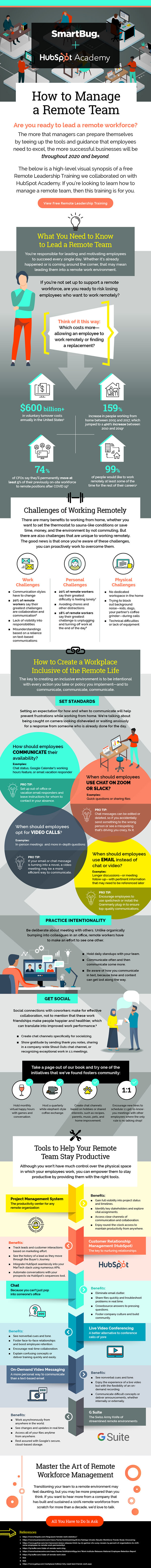 Remote Workforce Infographic - SmartBug Media and HubSpot