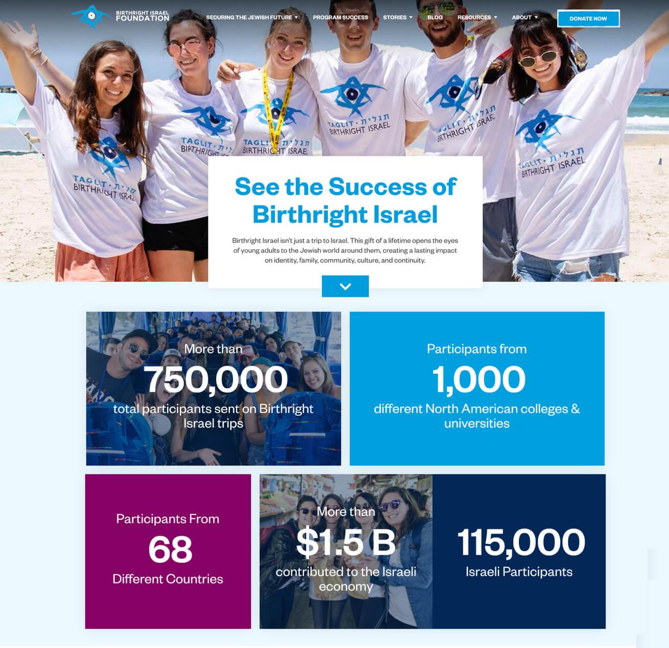 Birthright Israel Foundation Website