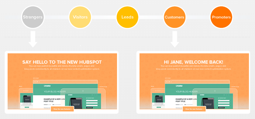HubSpot-personalization-example-screenshot