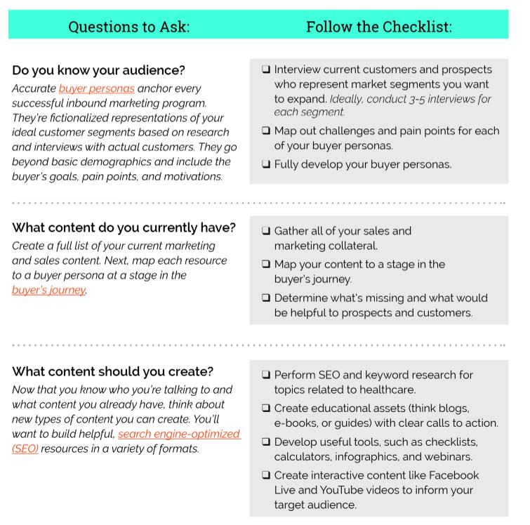 Checklist Screenshot