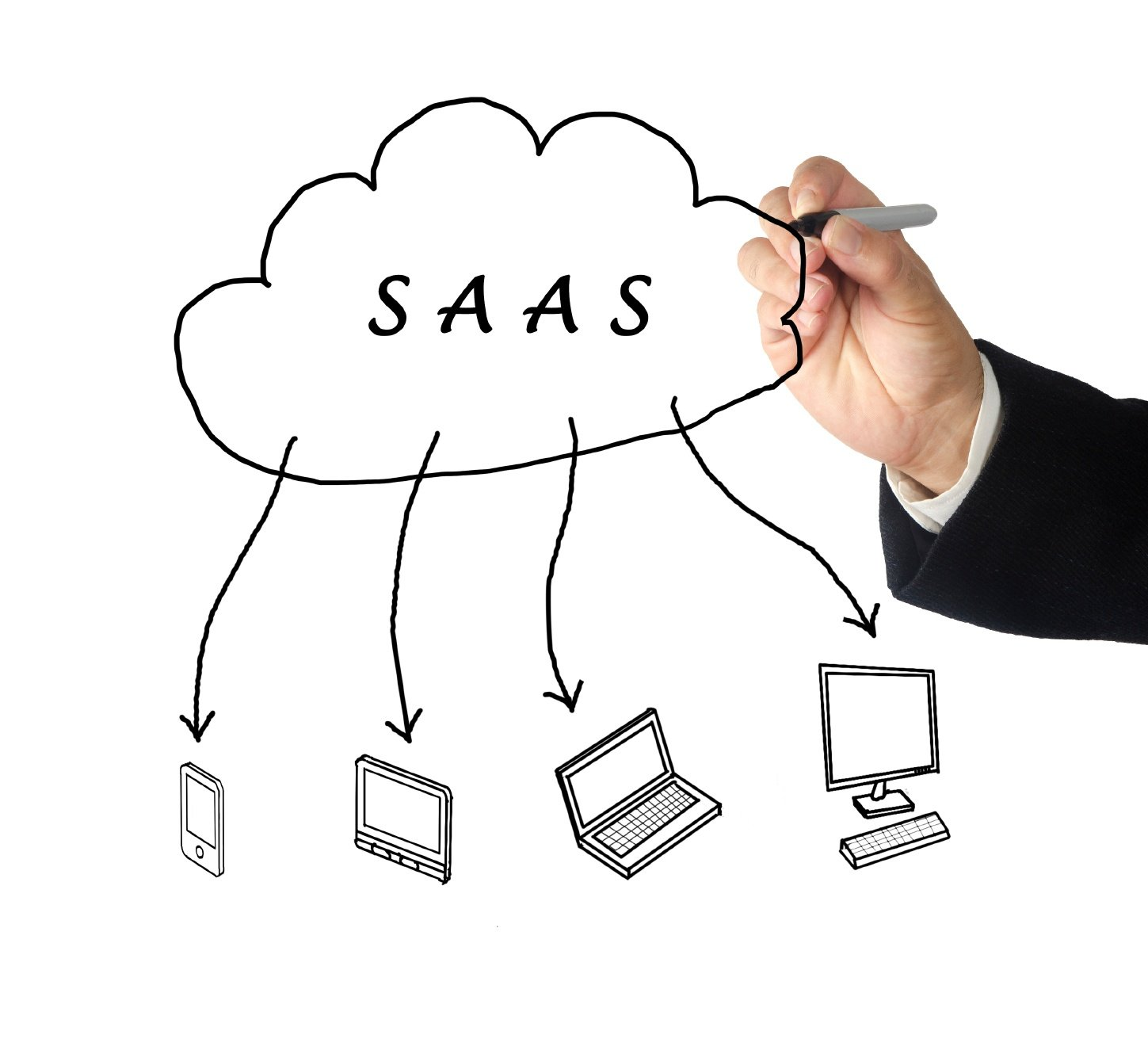 Marketing_for_Saas