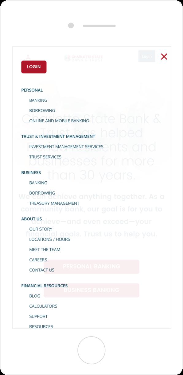 Crews Bank Corp Menu Menu Navigation
