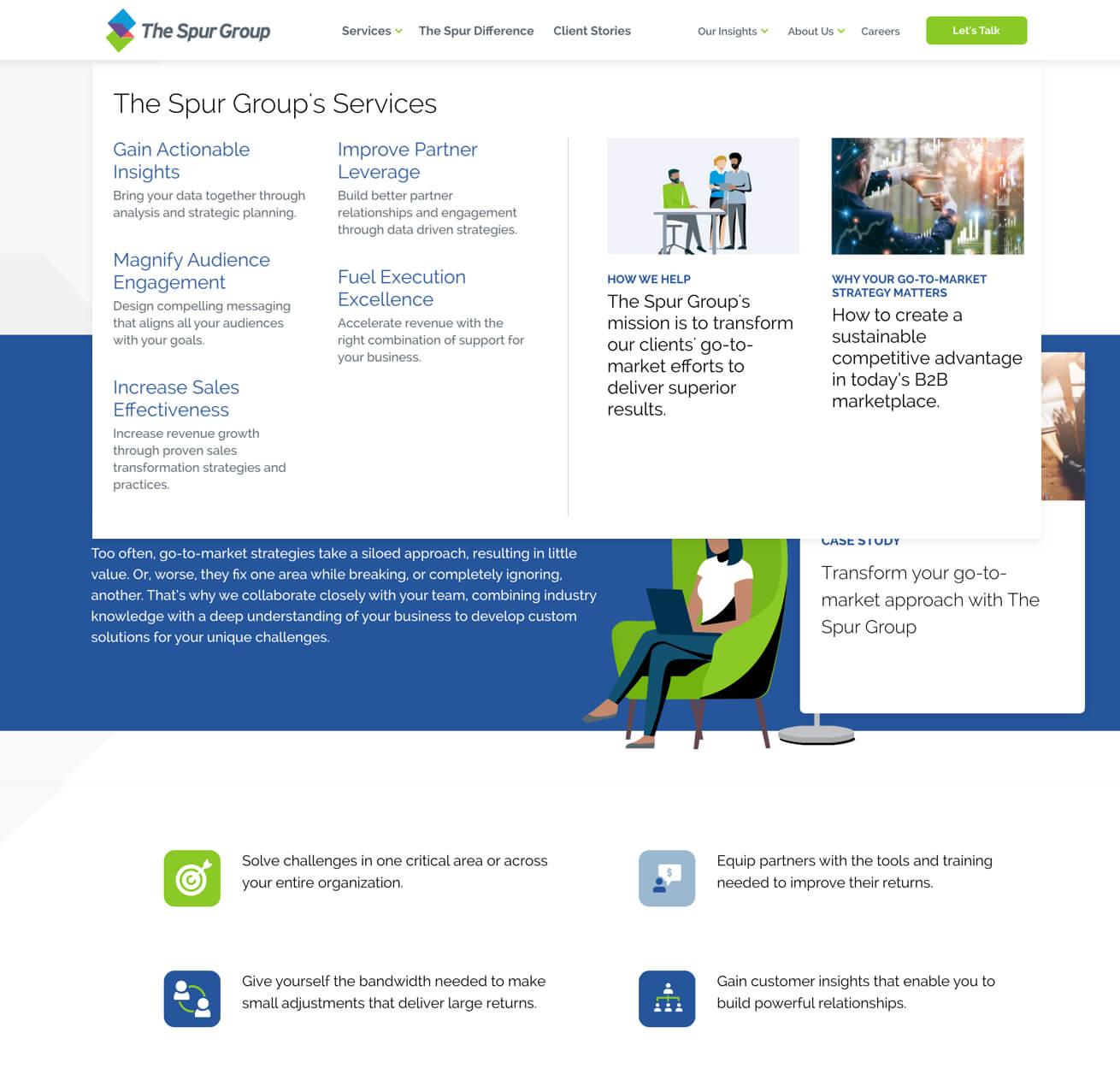 The Spur Group Services Mega Menu