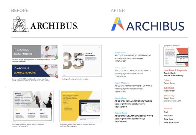 Refine Your Identity - archibus