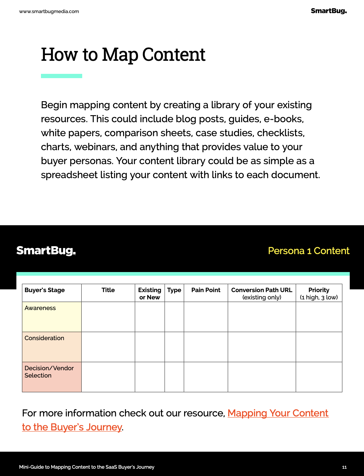 How to Map Content