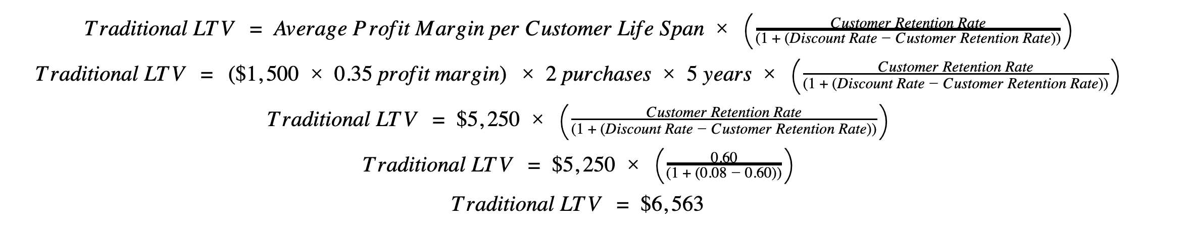 Traditional LTV Calculation Example