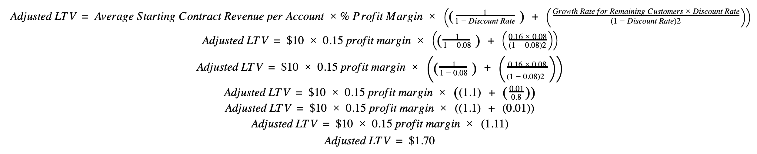 Adjusted Traditional LTV Calculation Example