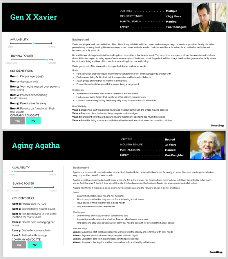 Senior Care Buyer Persona Examples