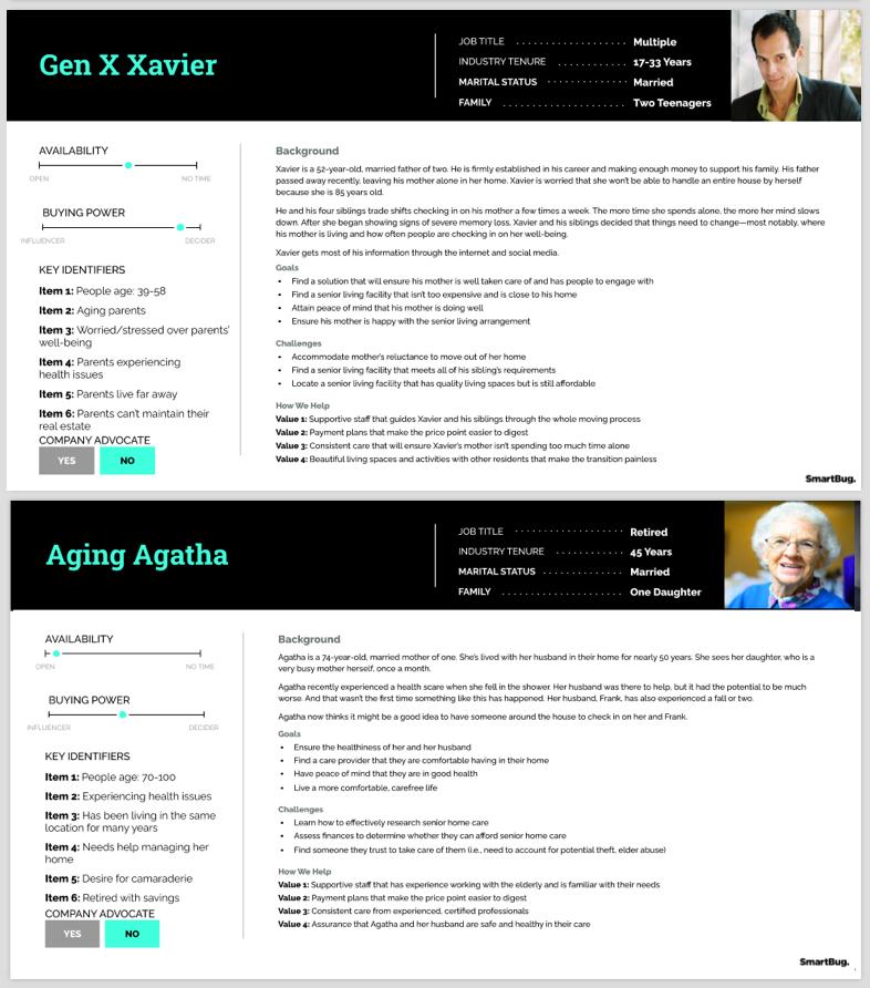 Senior Care Buyer Persona Examples
