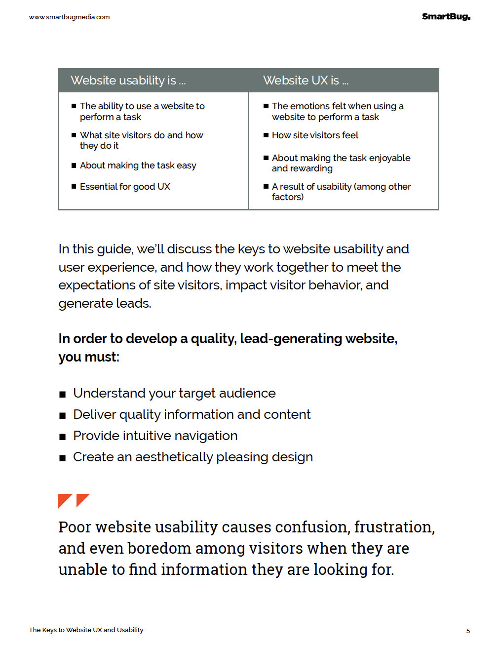 UX Guide Sample