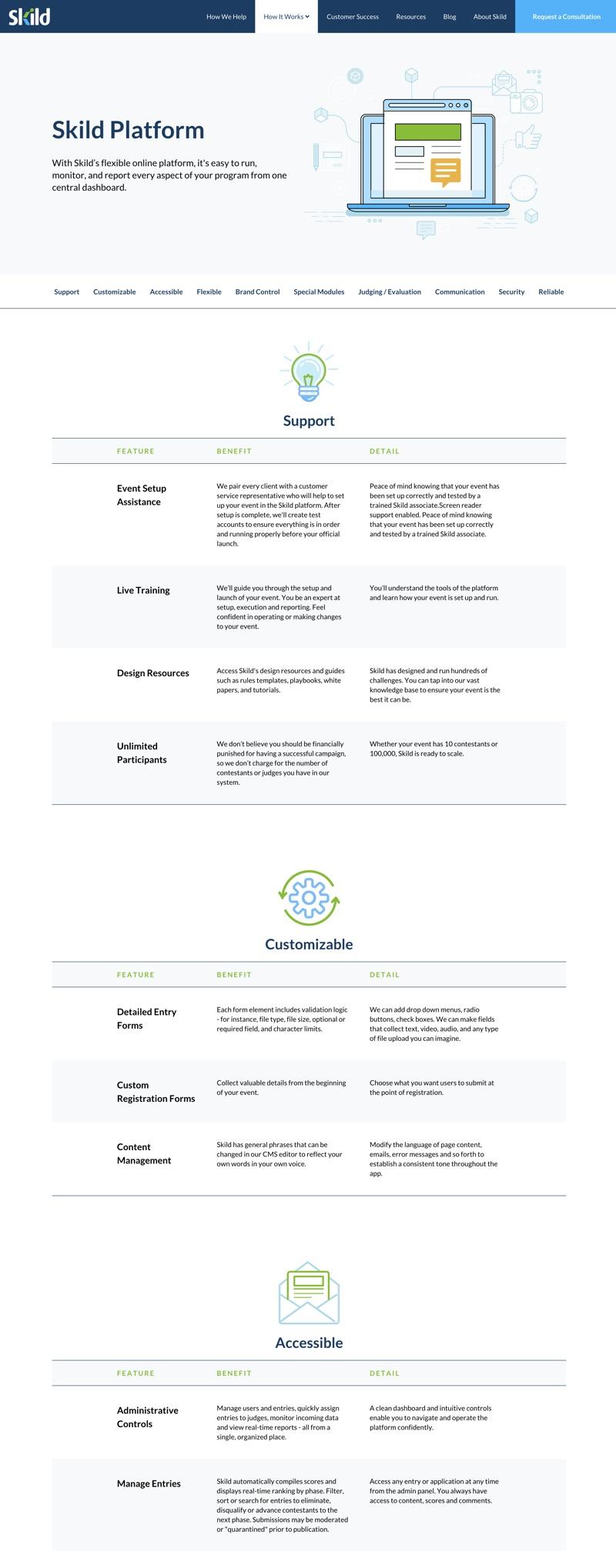 Skild website design