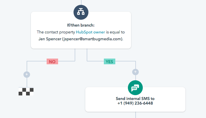 blog Hubspot workflows sms 3